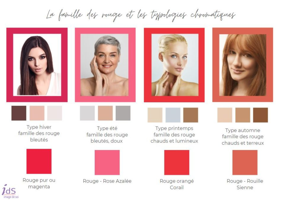 Colorimétrie - conseillère en image